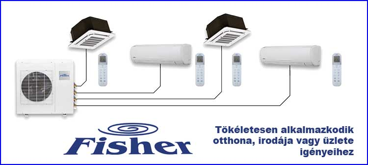 Fisher Multi INVERTER klíma